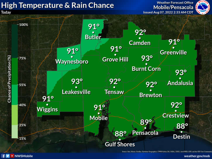 Today's High Temperature and Rain Chance