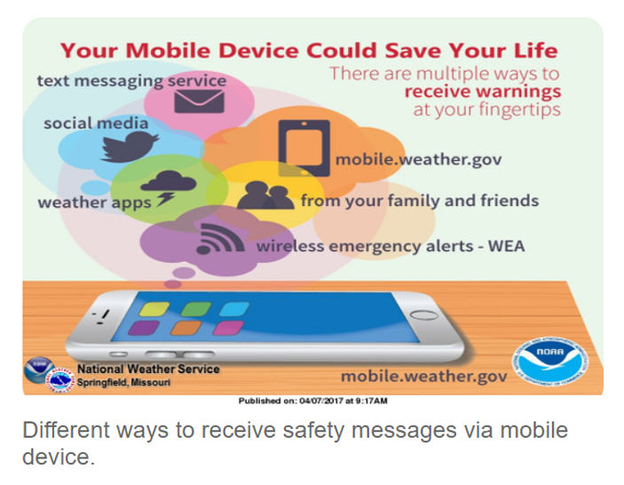 About Nws Safety Messages