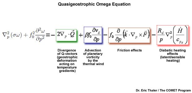 QG_omega_equation.jpg