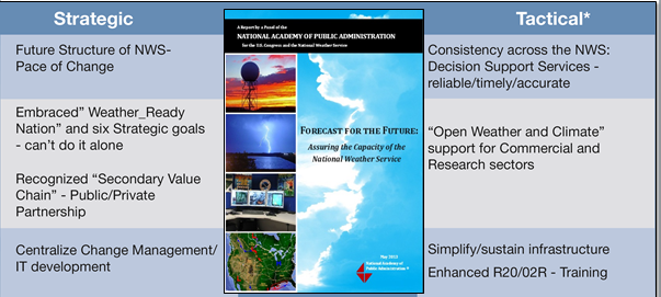 Six major themes were identified within the NAPA report, Forecast for the Future: Assuring the Capacity of the National Weather Service (2013).