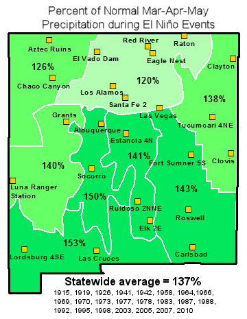 Percent of normal precipitation by NM climage division for MAM during el nino events