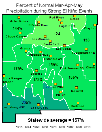 Map of NM climate divisions and the percent of normal spring precipitation during Strong El Nino events