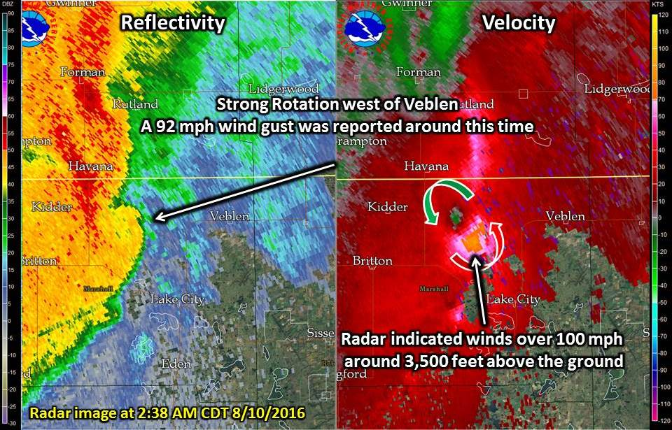 Strong rotation and radar estimates of 100+ mph winds around 3,500 feet above the ground near Veblen.