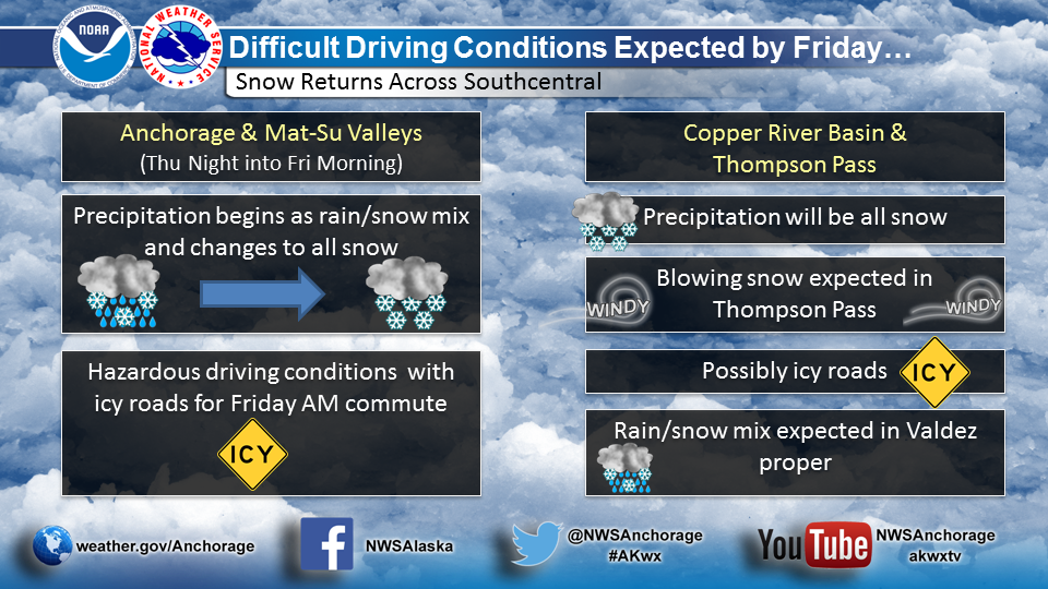 Winter driving conditions will develop Thursday afternoon
