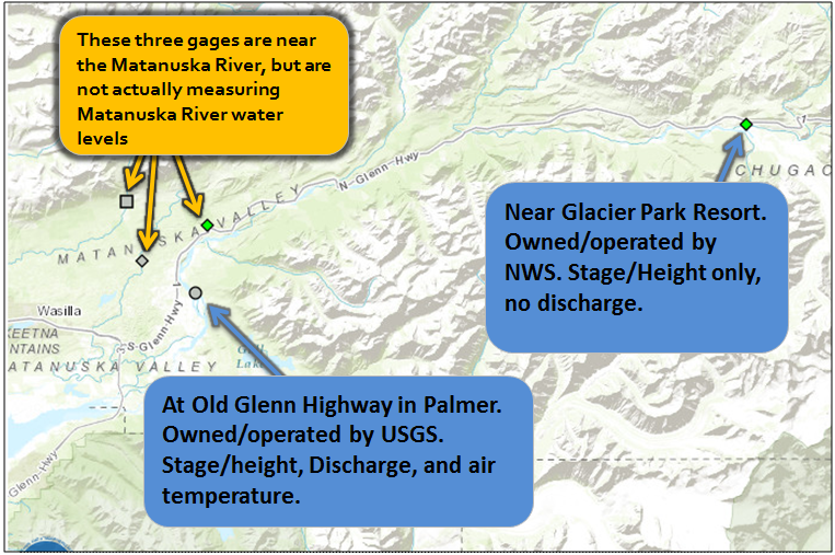 Overview of River Gages along the Matanuska River