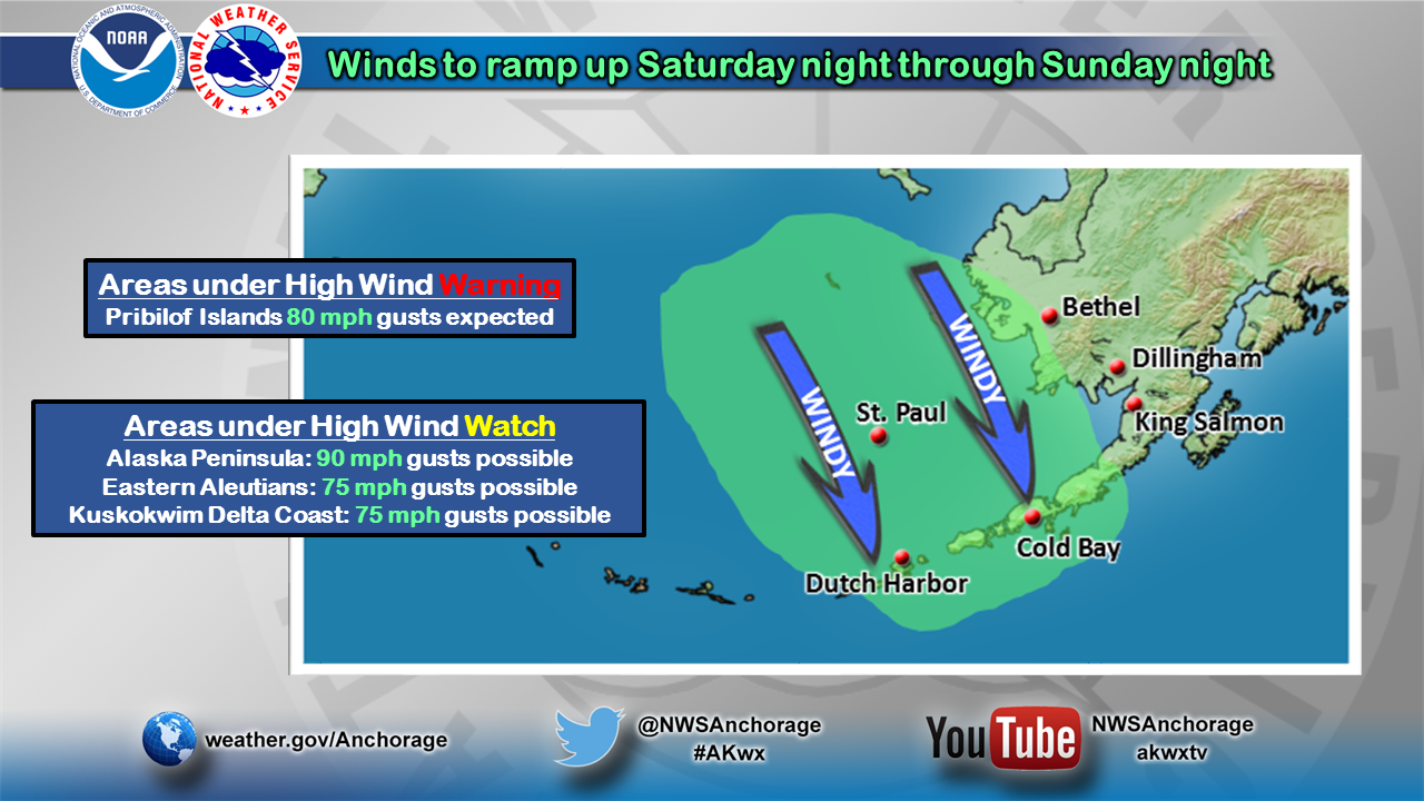 A High Wind Warning Has Been Issued For The Pribilof Islands And