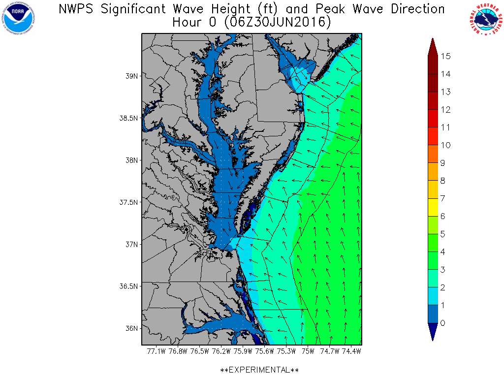 Experimental NWPS Guidance