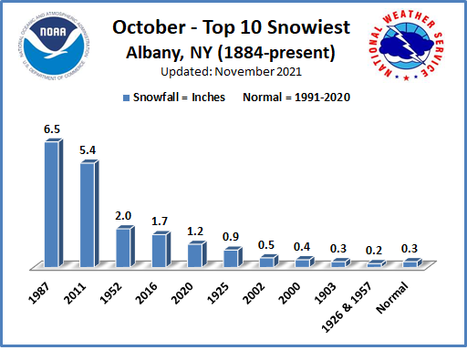What was the weather on October 26, 2002 in Massachusetts?