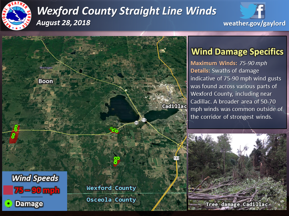 Four Confirmed Tornadoes - August 28th Severe Weather Summary**