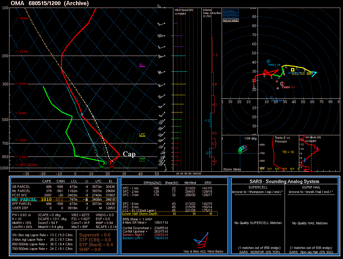 Omaha, NE Upper Air Sounding at 6 AM CDT on May 15, 1968