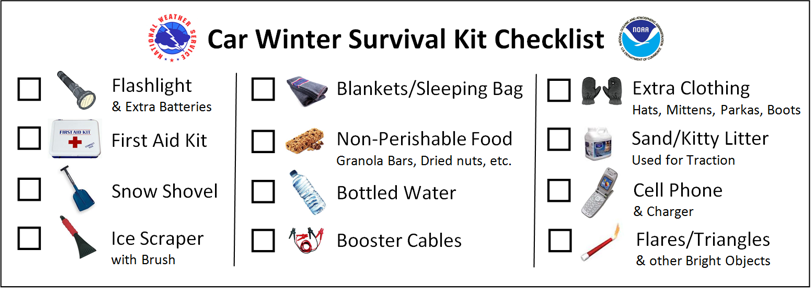 Car Winter Survival Kit Checklist
