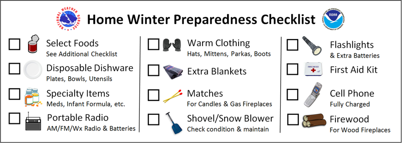 Home Winter Preparedness