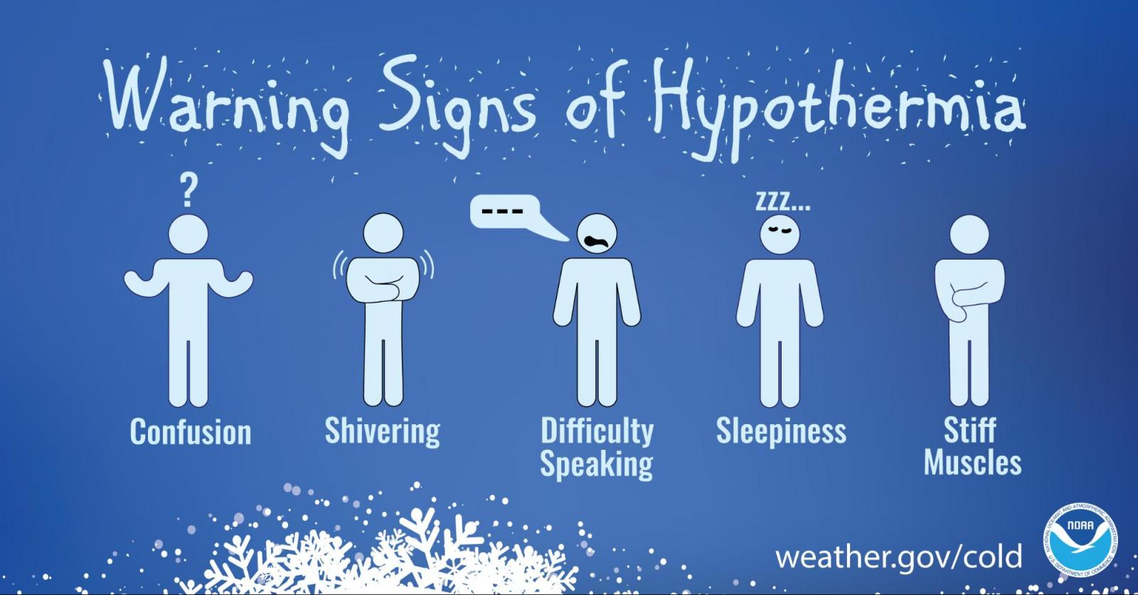 Warning signs of hypothermia