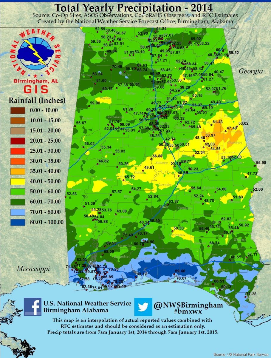 annual rainfall totals for alabama 2014