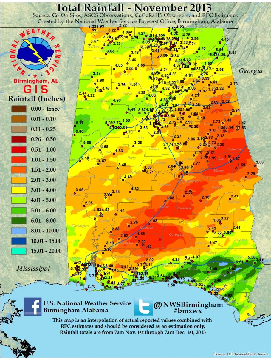 Rainfall for November 2013