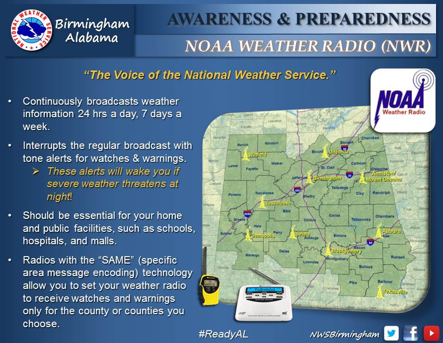 NOAA Weather Radio (NWR)