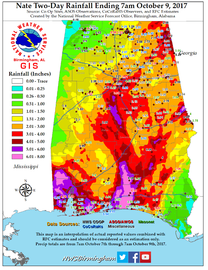 Rainfall Totals
