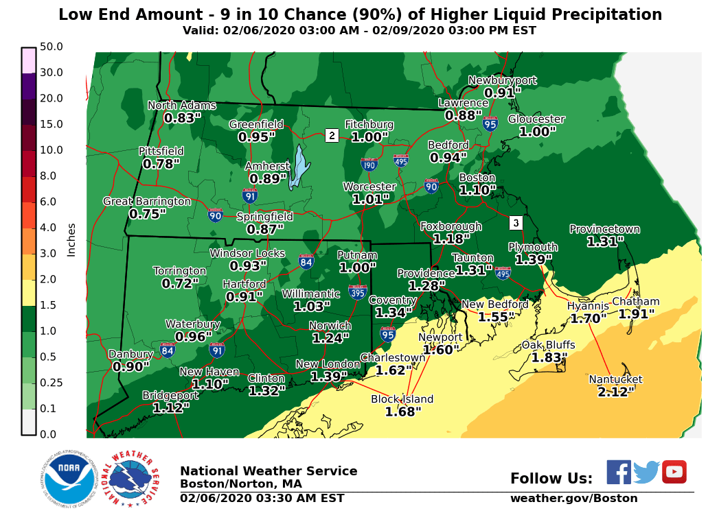 Minimum Potential Liquid Accumulation