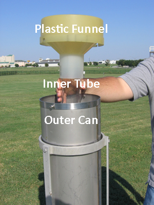 Funnel/Tube rain gauge