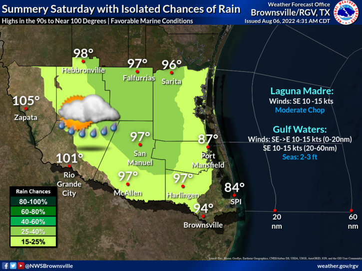 Today's Weather Forecast for South Padre Island Texas
