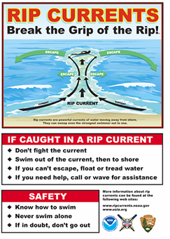 Rip current sign example for beaches and coastal communities