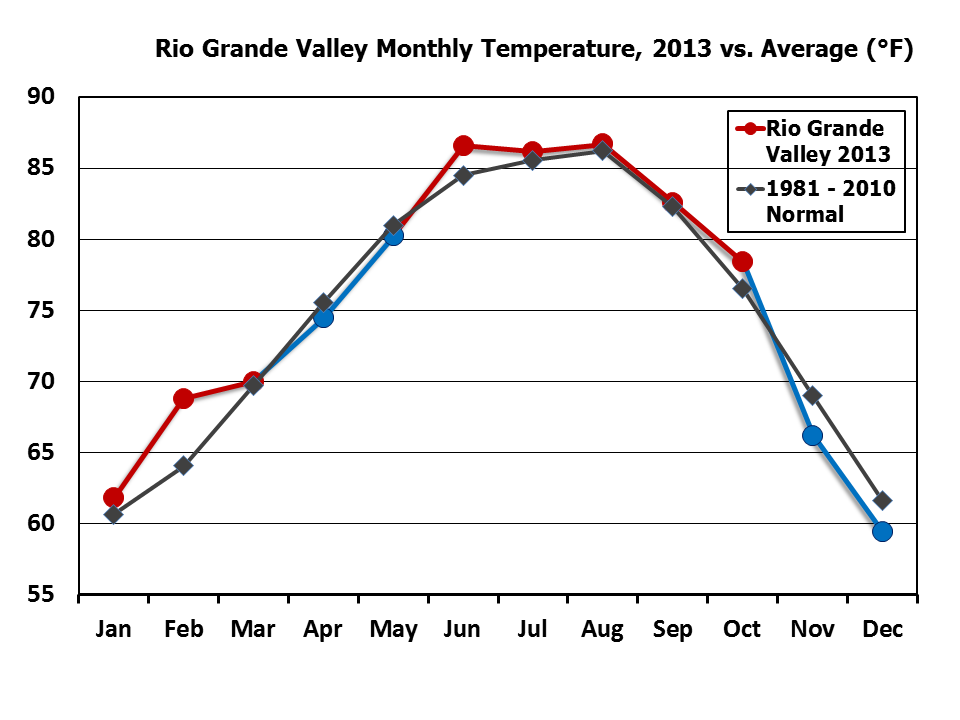 2013 Weather Event and Climate Summary for the Rio Grande Valley on central coast of california, death valley, sacramento valley, valley waste, valley ecosystem, gulf coastal plain, san joaquin river, southern california, tulare lake, valley vegetation, valley landmarks, valley transportation, coast ranges, napa county, tule fog, san joaquin county, valley home, desert region of california, northern california, valley cities, sacramento river, monterey bay, sonoran desert, san joaquin valley, coastal california, sierra nevada, silicon valley,