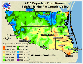 2016 Rio Grande Valley and Deep South Texas Rainfall Departure from Average (inches)