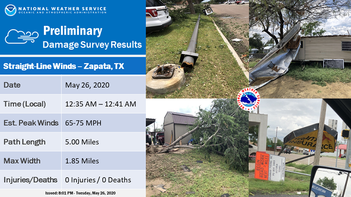 Preliminary survey results from straight line wind damage in Zapata, TX, on May 26, 2020