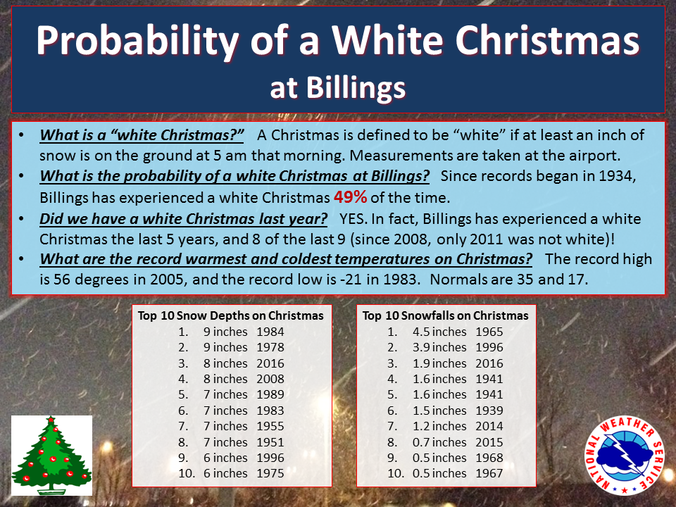 archived news 2009 april 2017 - What Is A White Christmas
