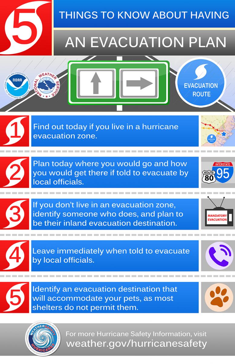 Emergency Drills Procedures also F likewise  also Hurricane Evacuation Monday further Dvd Building And Office Evacuation. on fire emergency evacuation plan