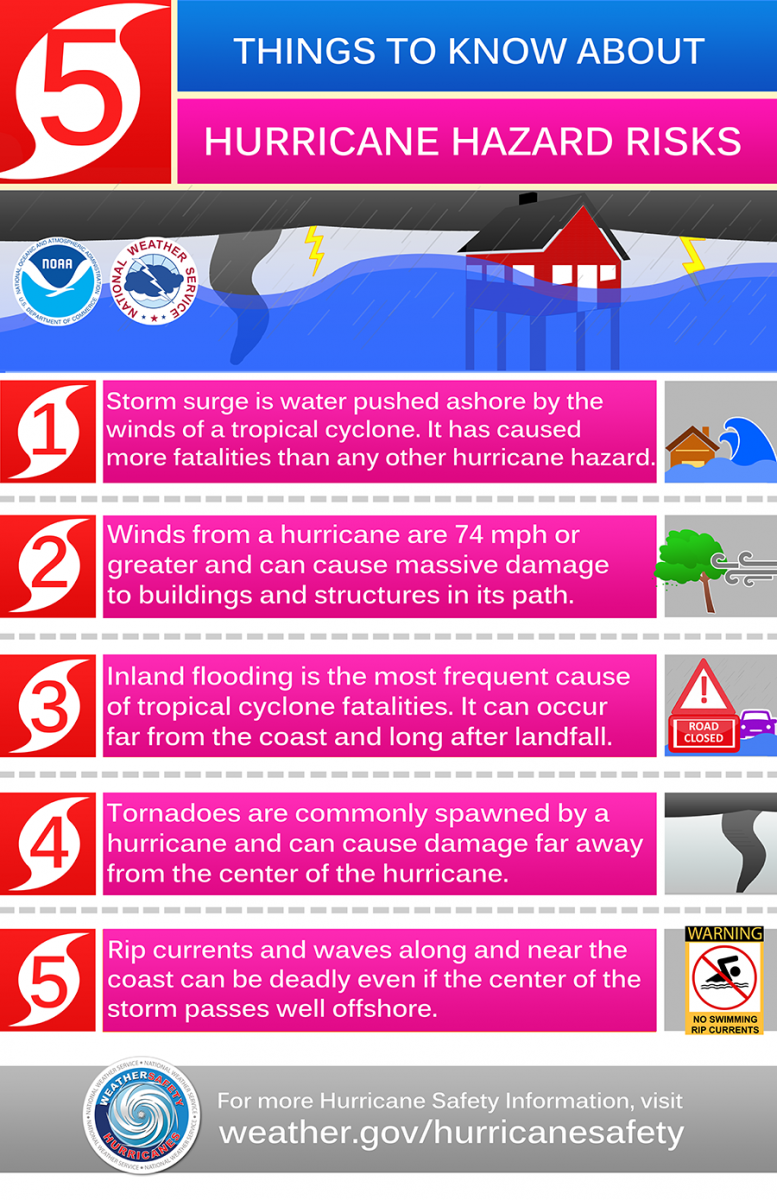 an overview of the hurricane natural hazards in the nineties The end of hurricane season isn't a time to relax for the healthcare industry   facilities prepare for hurricanes and other natural disasters.
