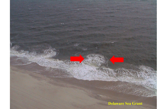 photo of rip current