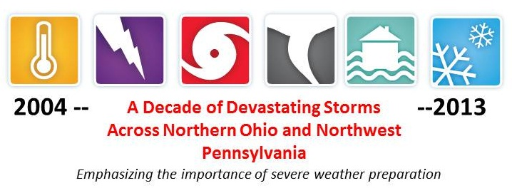 A Decade of Disasters Across Northern OH and Northwest PA