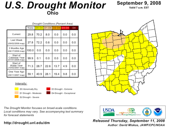 U.S. Drought Monitor September 9, 2008