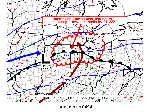 mesoscale discussion