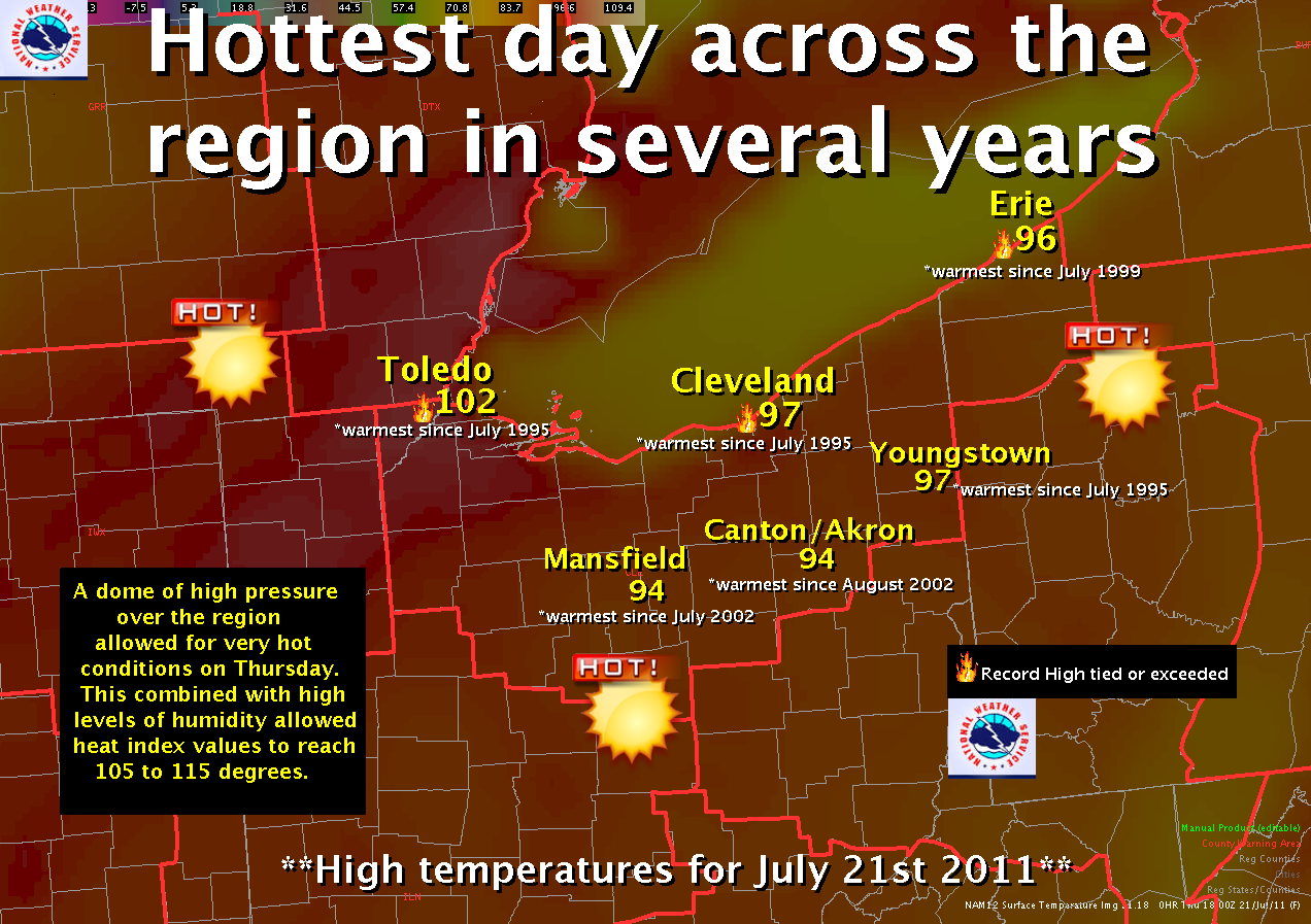 Record Heat across Ohio and PA