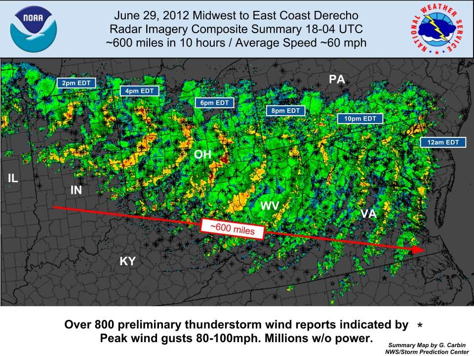 radar composite summary from June 29, 2012