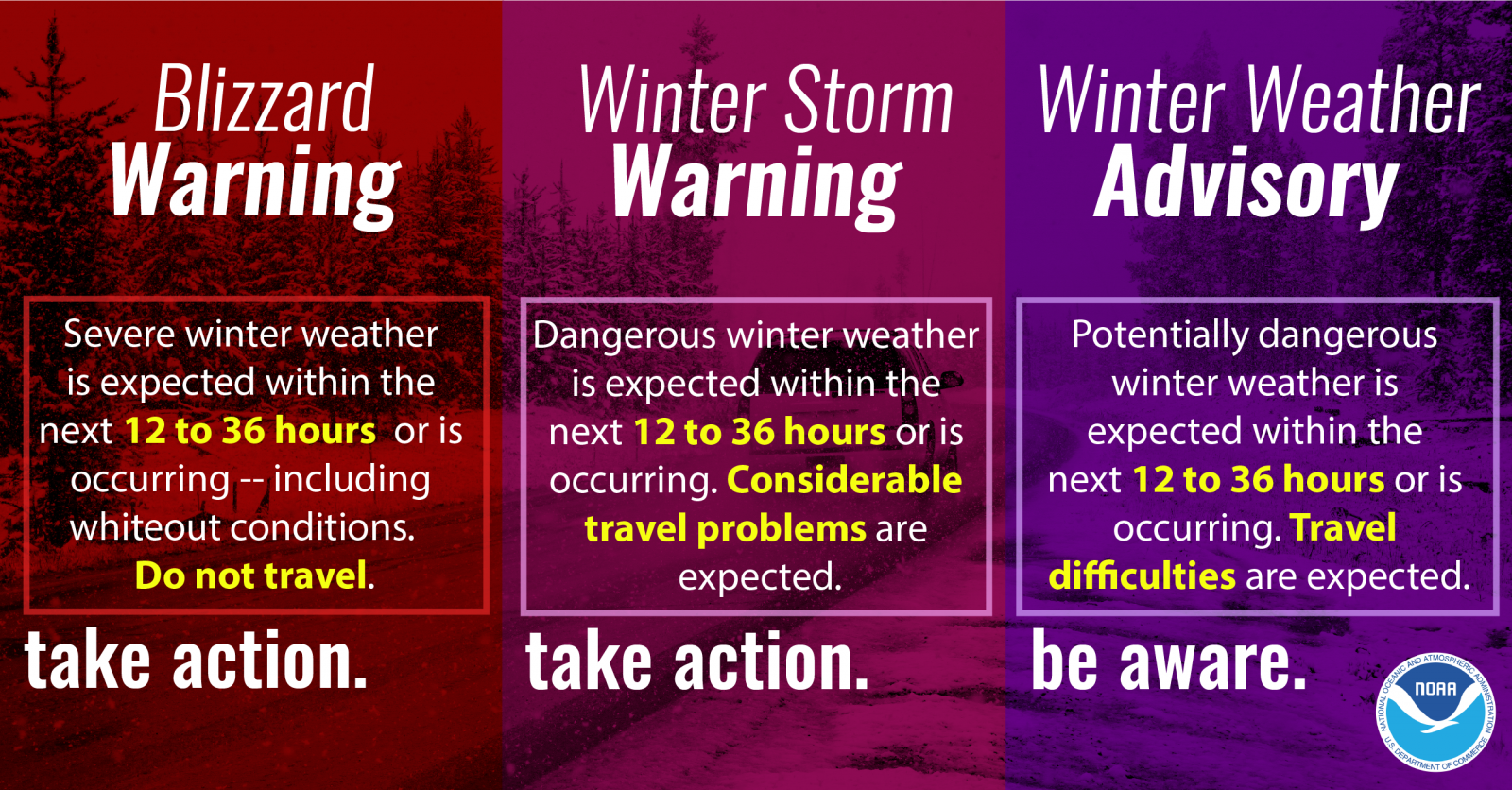 Image result for winter watch vs warning