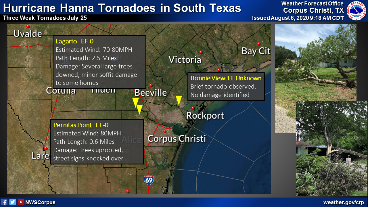 Tornadoes from Hanna