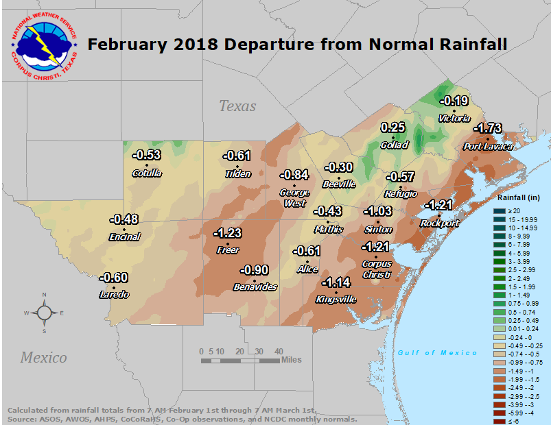 January 2018 Observed Monthly Rainfall for South