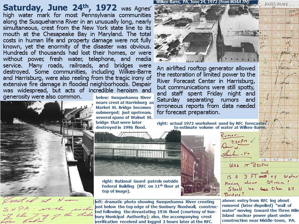 Hurricane Agnes Graphic from MARFC