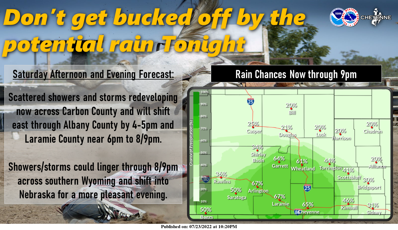 High Wind Watch For SE Wyoming Upgraded To Warning