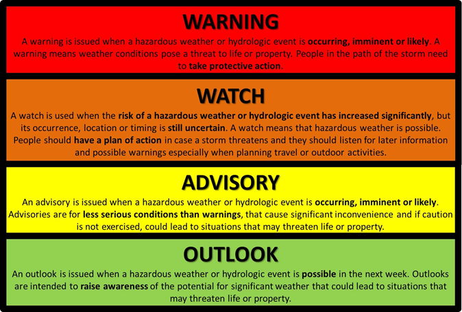 topic sentence on winter weather Topic sentences & concluding sentences worksheet 1: topic sentences  in winter, it can get cold in the desert,  love hot weather what is wrong with the other .
