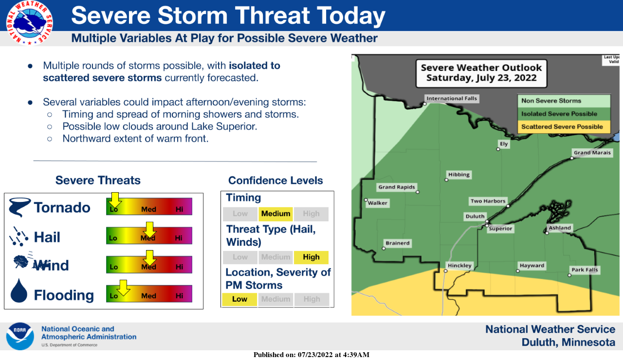 NWS Duluth Daily Weather Story