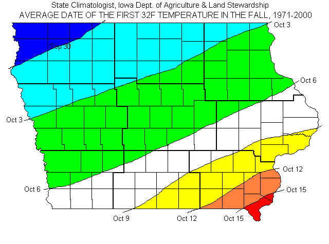 National Weather Service Climate