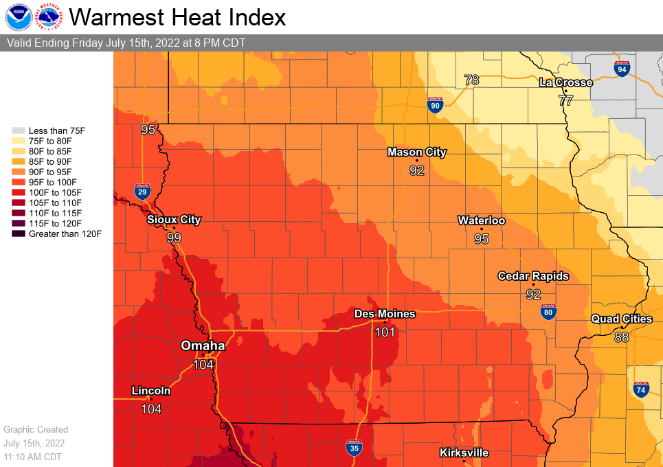 Heat Information Page