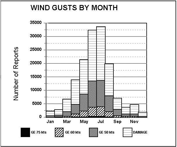 windgust_graph.jpg