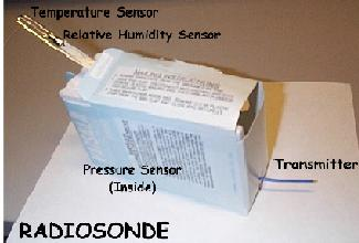 Picture of Raidosonde