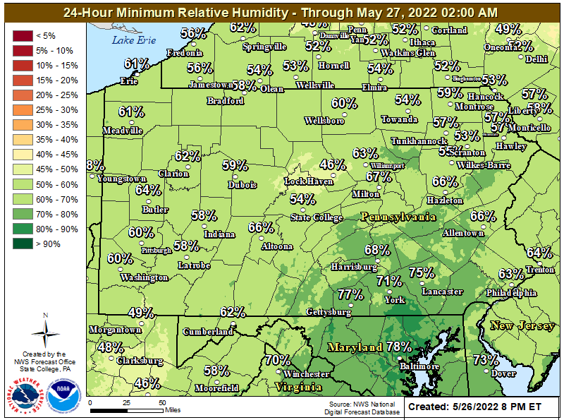 24-hour Day 1 Minimum Relative Humidity