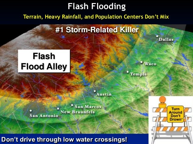 Flash Flood Alley